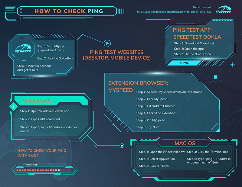 How to check ping in game