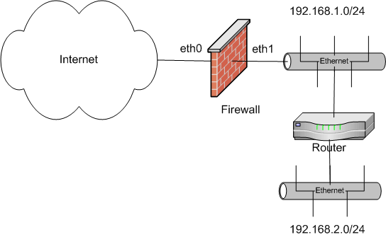 vpn keeps disconnecting