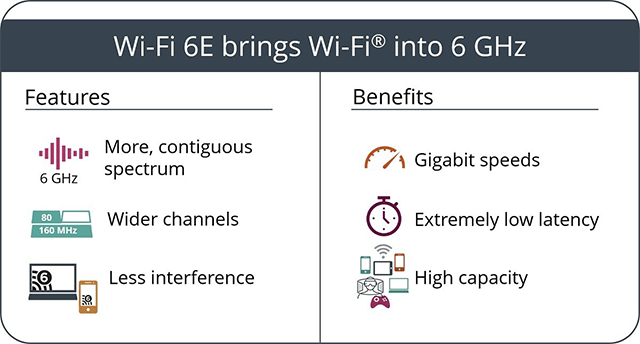 wifi vs ethernet speed