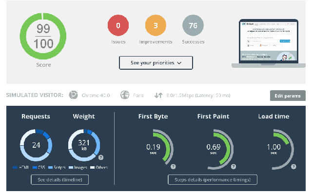 How to Proper Run Website Test Speed?