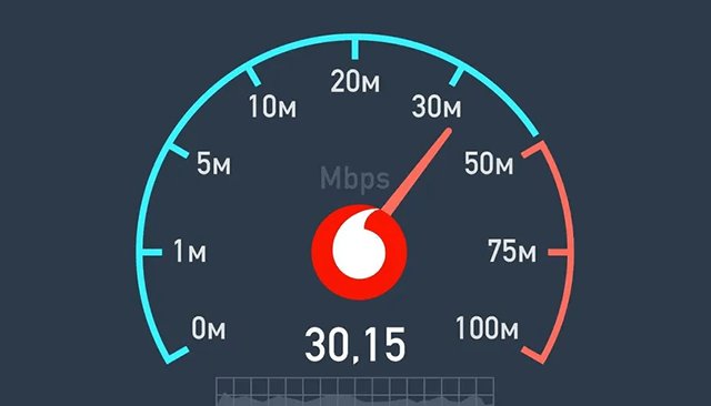 Speed Test Without App