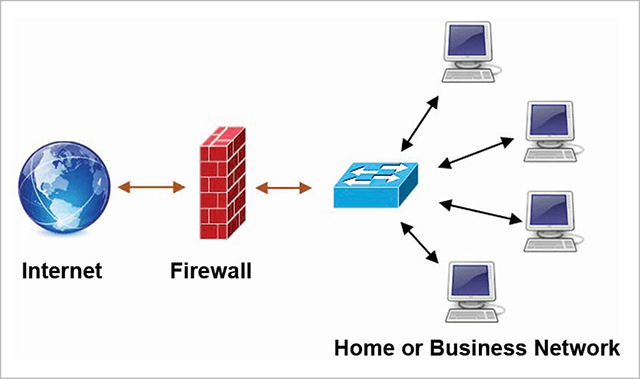 speed-check-does-a-firewall-slow-internet-speed
