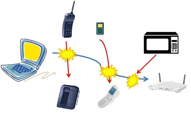 What is wifi interference?